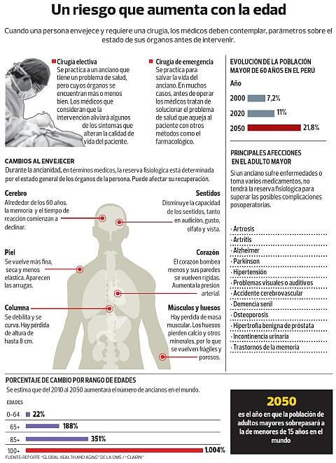 Infografía sobre caso Óscar Avilés