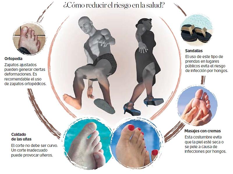 A pesar de que desde nuestra primera infancia, nuestros pies nos han permitido movilizarnos con un elegante equilibrio al caminar, una de las partes del cuerpo que mucha gente descuida en su salud, es precisamente la de sus pies. Debido a que durante el trascurso de la vida, maltratamos a los pies usando zapatos ajustados o con tacos muy altos, no sabemos cortar las uñas, dejamos que los callos y juanetes crezcan sin control o dejamos que los hongos afecten la piel o las uñas, nuestros pies sufren dolorosas deformidades y en ocasiones, graves complicaciones que pueden llevar a la amputación de los dedos o del pie completo. Hoy veremos algunos consejos básicos para cuidar bien nuestros pies.