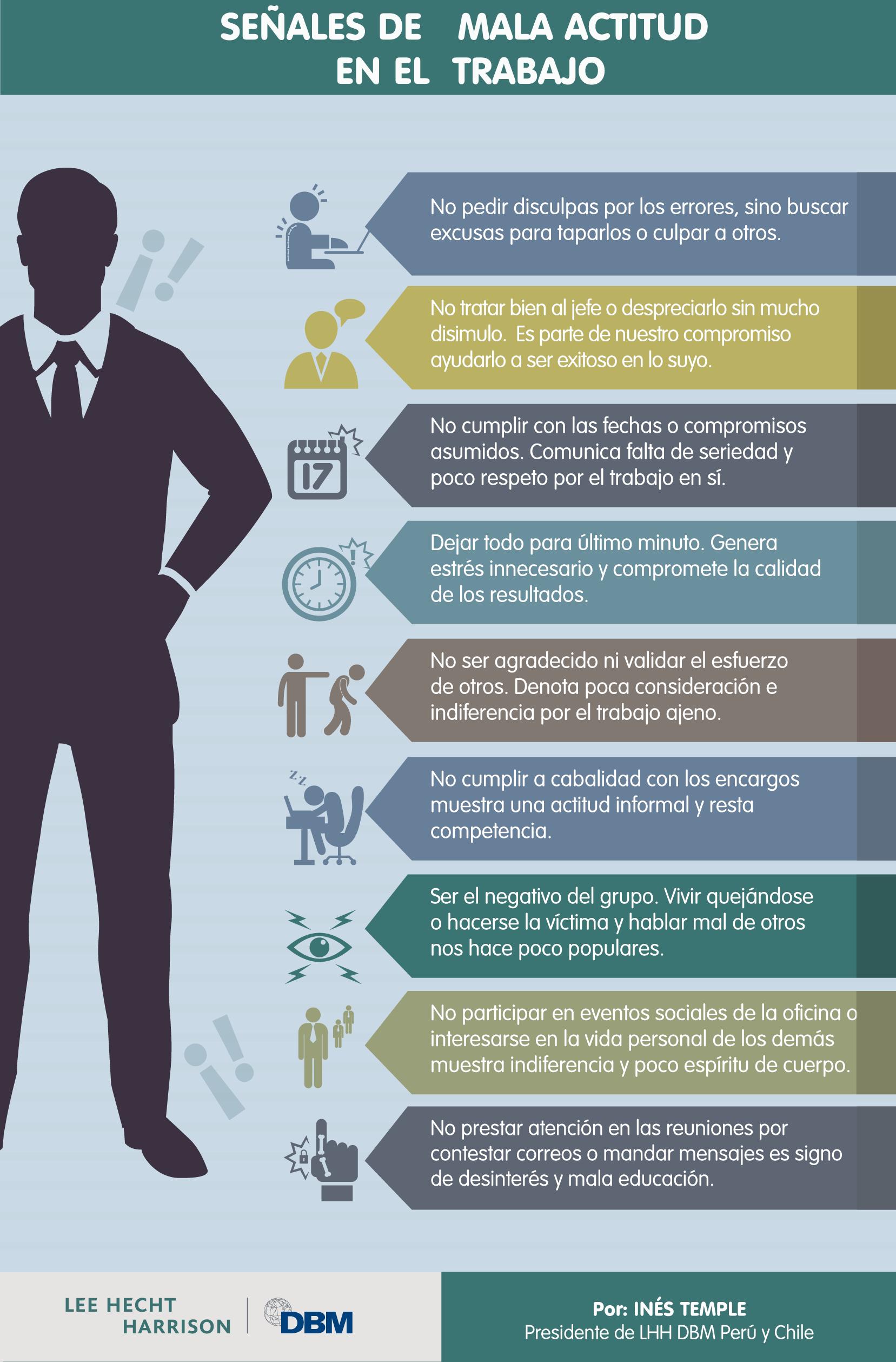 Infograf a se ales de mala actitud en el trabajo blogs for Oficina virtual de formacion profesional para el empleo