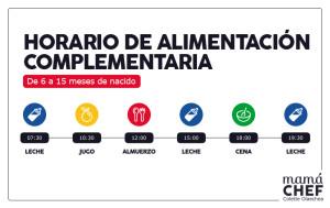 Infografía de mis horarios de alimentación complementaria de 10 a 15 meses. Mamá Chef Colette Olaechea