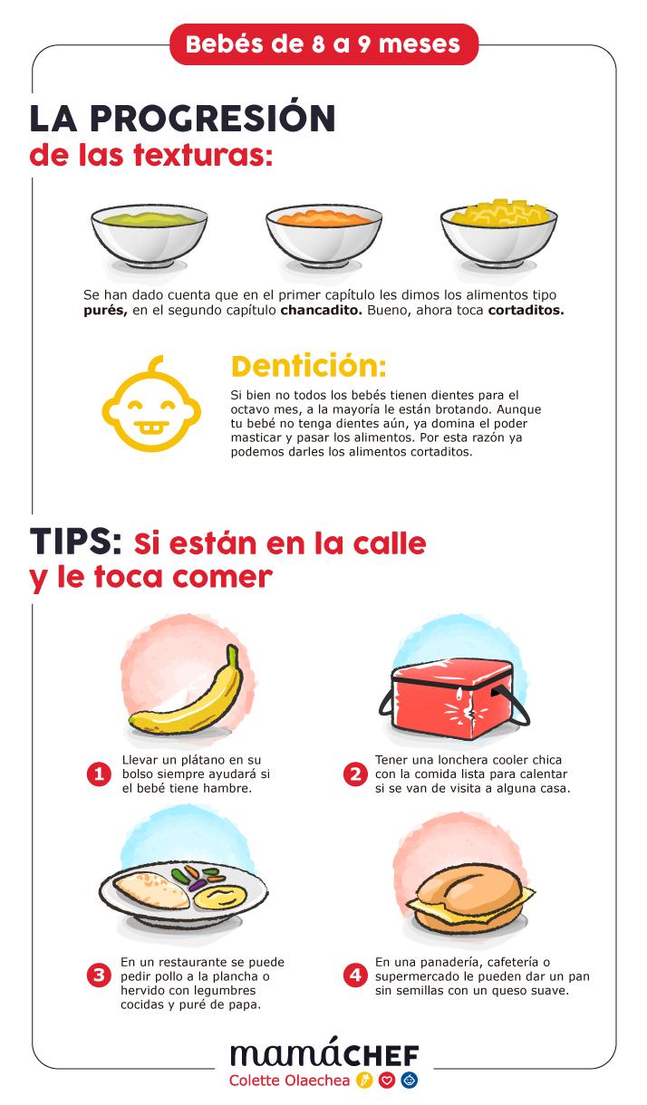 Infografía para bebés de 8 a 9 meses Mamá Chef Colette Olaechea