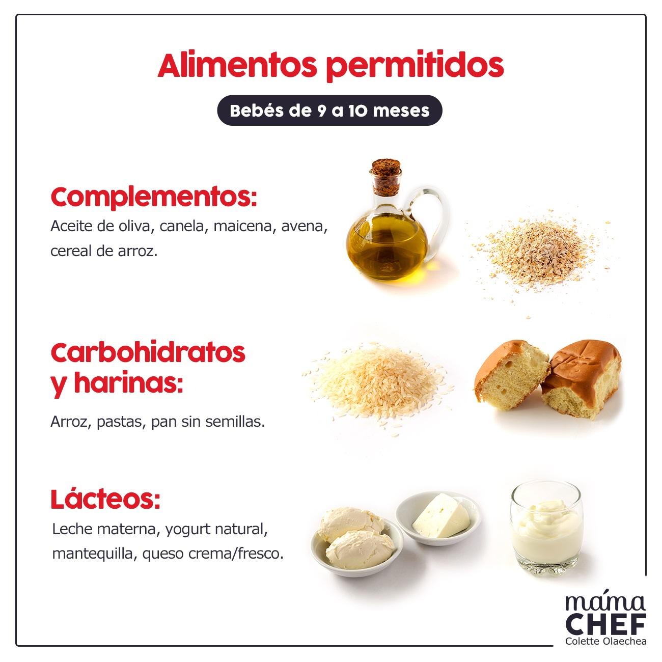 Alimentos permitidos y complementos 9 meses Mama Chef Colette Olaechea papillas