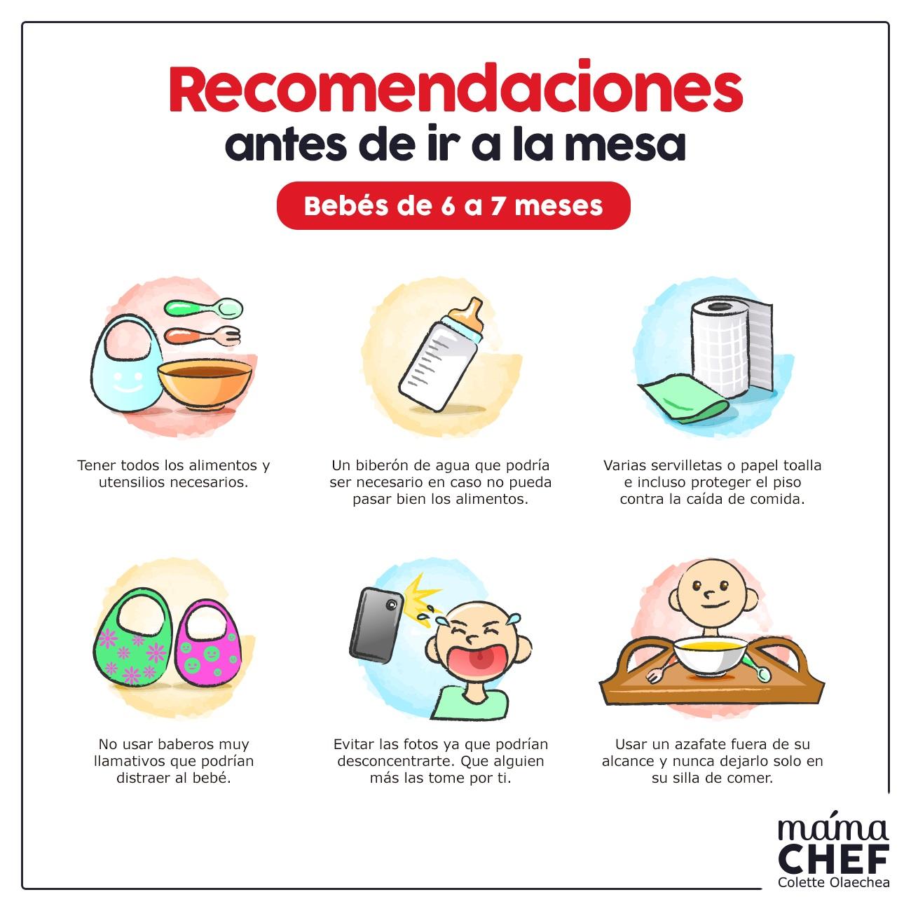 Papillas Alimentos permitidos bebes 6 meses Mama Chef Colette Olaechea info horarios