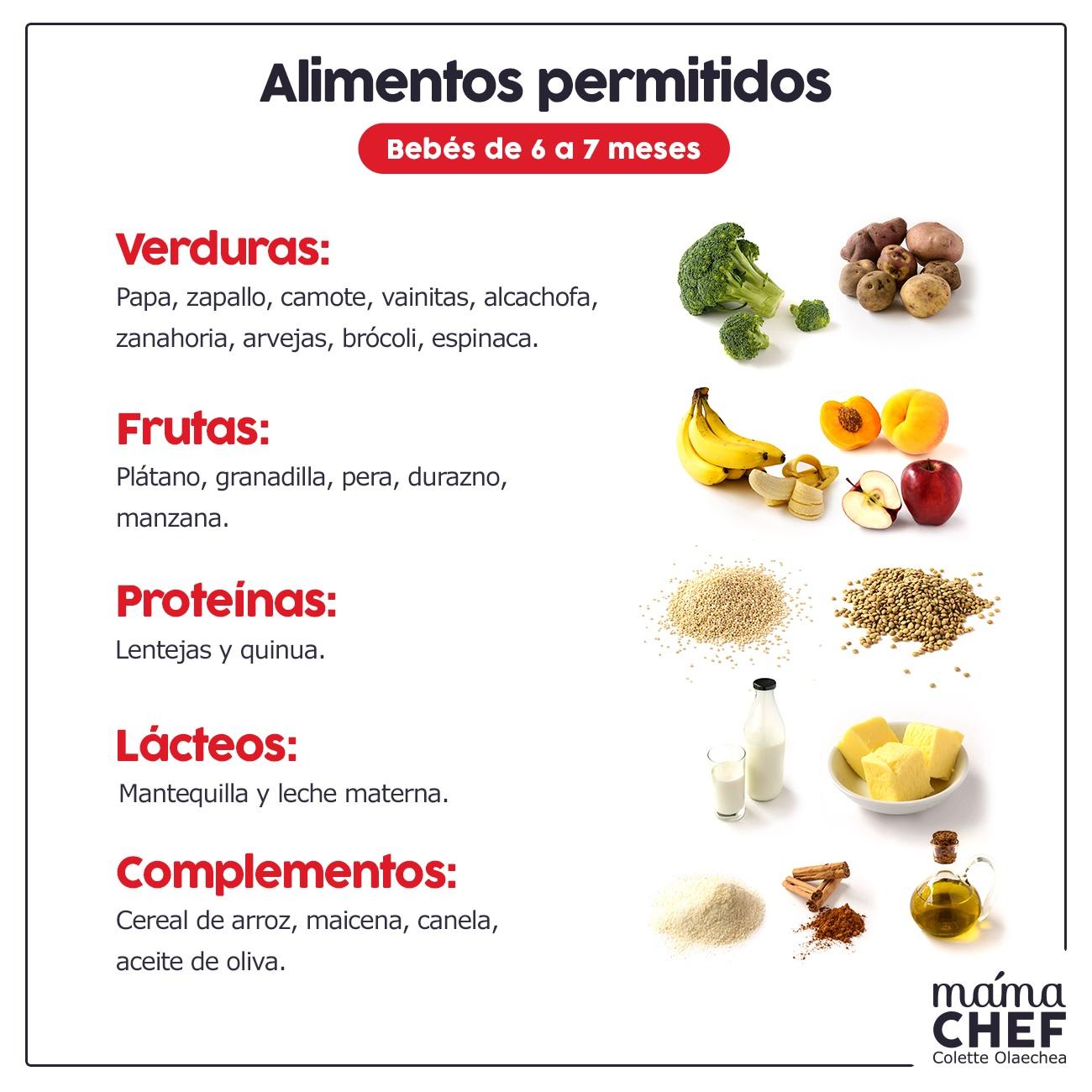 Papillas Alimentos permitidos bebes 6 meses Mama Chef Colette Olaechea