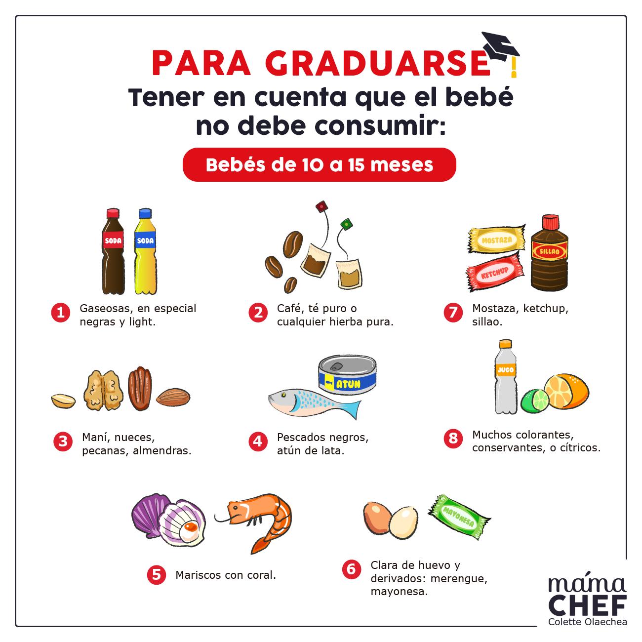 recomendaciones para bebés de 19 a 15 meses Mamá Chef Colette Olaechea
