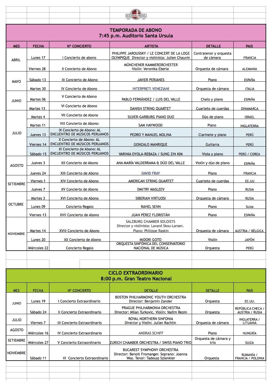 Programa Temporada 2017 con vertical.xls.numbers-Hoja1