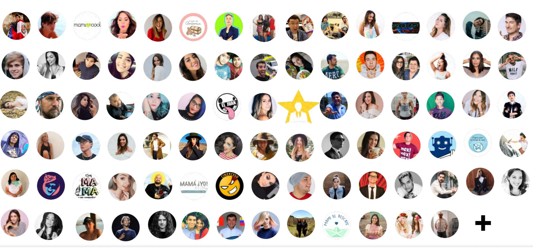 ¿Son eficientes los influencers para las marcas?