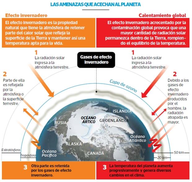 El fuego en la Amazonia y la salud pública