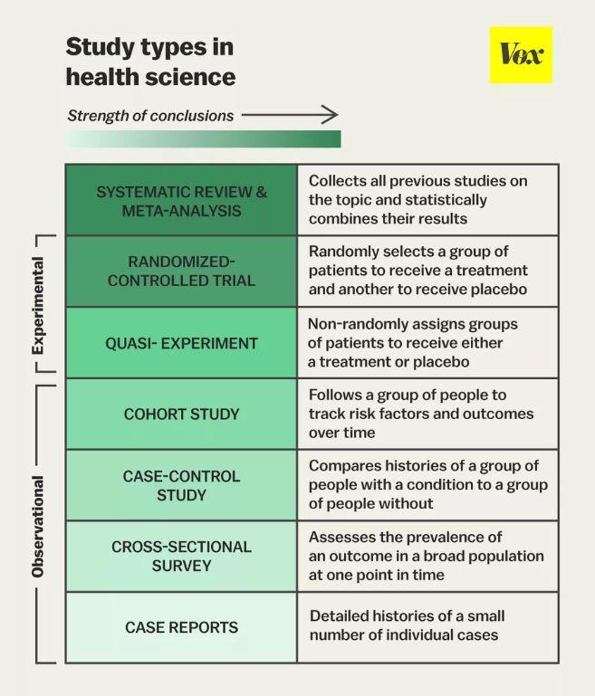 El uso de ivermectina y el método científico