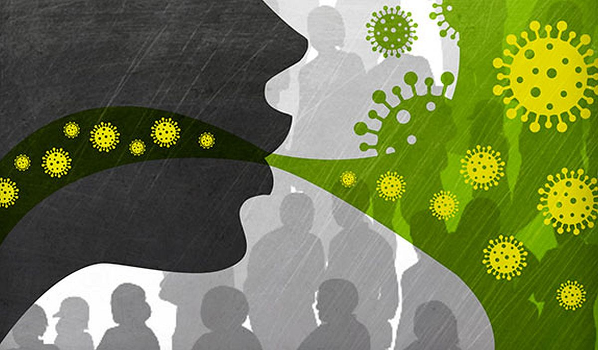 Eventos de contagio explosivo y transmisión del nuevo coronavirus por aerosoles