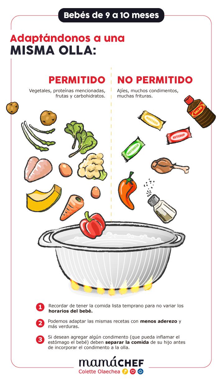 Dieta alimenticia para un bebe de 9 meses