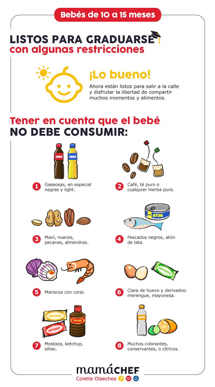 Infografia con recomendaciones para bebes de 10 a 15 meses de nacidos.  Mama Chef Colette Olaechea
