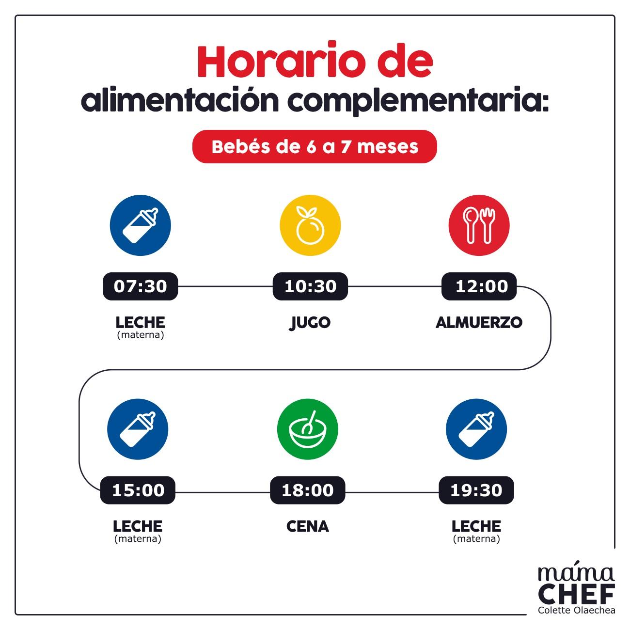 Papillas Alimentos permitidos bebes 6 meses Mama Chef Colette Olaechea horarios